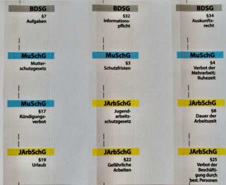 Klebefolienzettel Arbeitsgesetzbuch ArbG